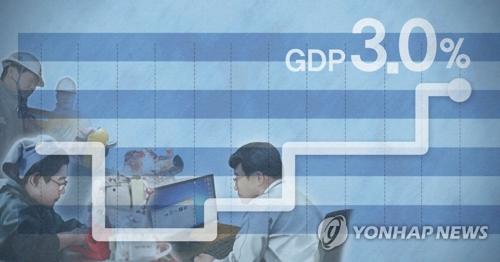 韓国政府は来年の経済成長率を3.0%と予想した(イメージ)=(聯合ニュース)