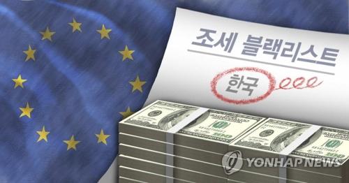 EUは韓国を含む17カ国・地域をブラックリストに掲載していた(イメージ=聯合ニュース)