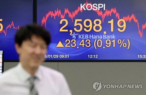 KOSPIを表示するKEBハナ銀行のディーリングルーム内のモニター=29日、ソウル(聯合ニュース)