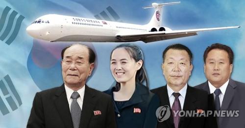 金与正氏(左から2人目)ら北朝鮮の高官級代表団が専用機で韓国入りする(イメージ)=(聯合ニュース)