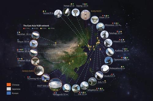 EAVNを構成する電波望遠鏡の分布図(韓国天文研究院提供)=(聯合ニュース)