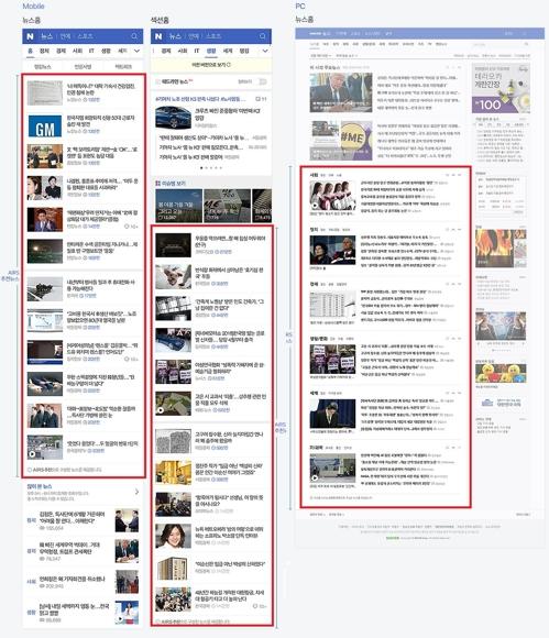 AIが編集したネイバーニュースのモバイル・PCニュース画面(赤枠内)=(聯合ニュース)