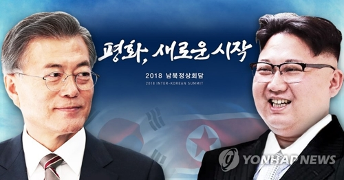 文在寅(ムン・ジェイン)大統領(左)と金正恩(キム・ジョンウン)国務委員長(コラージュ)=(聯合ニュース)