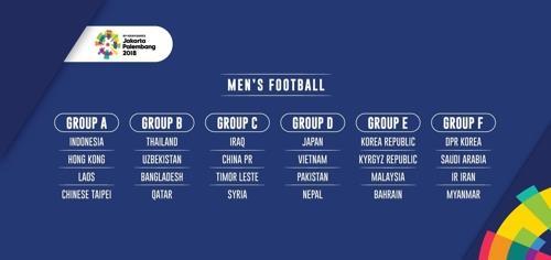 アジア大会・サッカーの1次リーグで男子韓国代表はキルギス、マレーシア、バーレーンと同じE組に入った(アジアサッカー連盟ウェブサイトのキャプチャー画面)=(聯合ニュース)