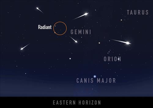 13∼15일 밤 동쪽 하늘에 쌍둥이자리유성우 온다