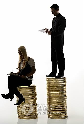 청년층 남녀 임금격차 더 커져…