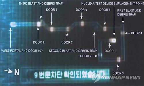 北핵실험장 갱도 구조