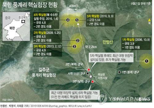 [그래픽] 북한 풍계리 핵실험장 현황