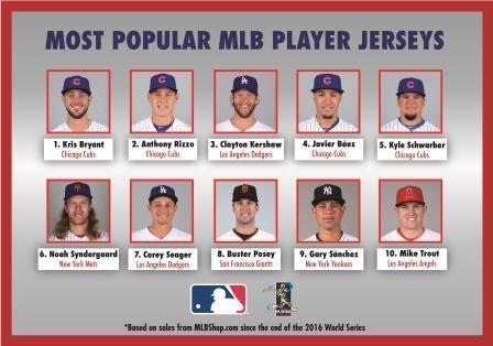MLB 선수별 유니폼 판매 순위 톱10