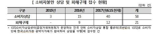 '페이백으로 블랙박스 무료 설치' 소비자 피해 현황[소비자원 제공]