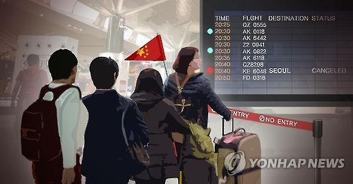 중국인 관광객 한국 단체관광 금지령 [연합뉴스 PG]