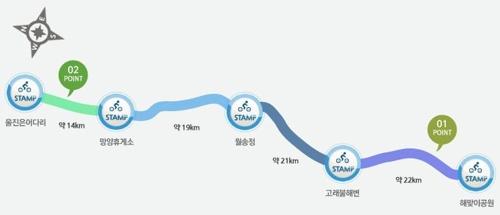 경북 동해안 자전거길
