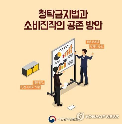 김영란법과 소비 진작 방안은[연합뉴스 자료사진]