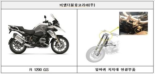 부품 결함으로 리콜되는 BMW R 1200 GS [국토교통부 제공=연합뉴스]