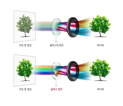 글라스 렌즈 개념도, LG전자 제공