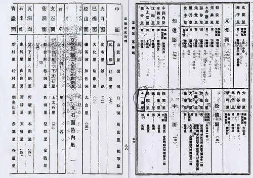 조선총독부가 1912년 발간한 '지방행정구역명칭 일람. [연합뉴스 자료사진]