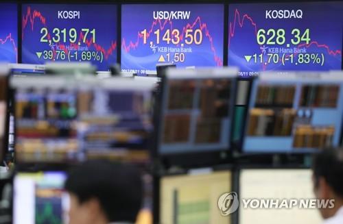 북한 리스크로 하락한 코스피[연합뉴스 자료사진]