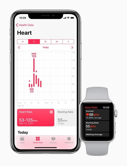 애플워치3 심박수 측정