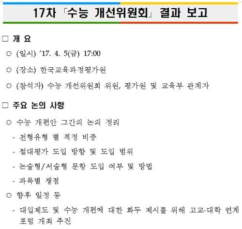 수능개선위원회 회의록 [자료 = 송기석의원실 제공]