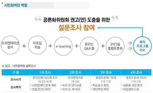 [시민참여단 오리엔테이션 안내서 캡처]