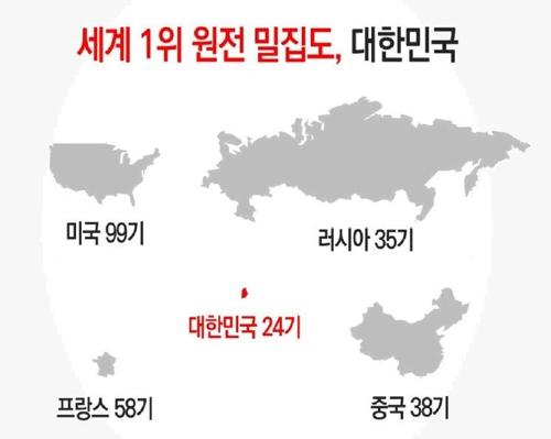 [홍종호 서울대 교수 자료 캡처]