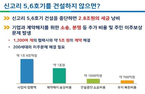 [정범진 한국원자력학회 부회장 자료 캡처]