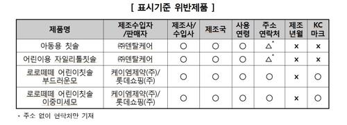 표시기준 위반 어린이칫솔[소비자원 제공]