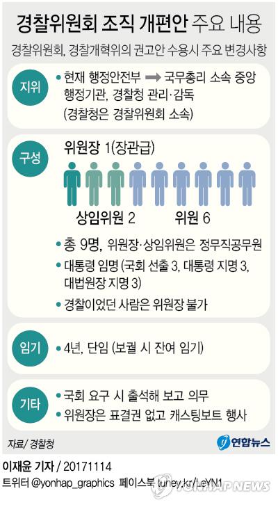 경찰위원회 실질화 방안 권고안 주요 내용