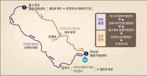 설악산 만경대 탐방예약제 운영 구간