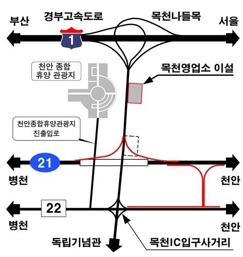 입체화사업 도식도 [천안시 제공=연합뉴스]