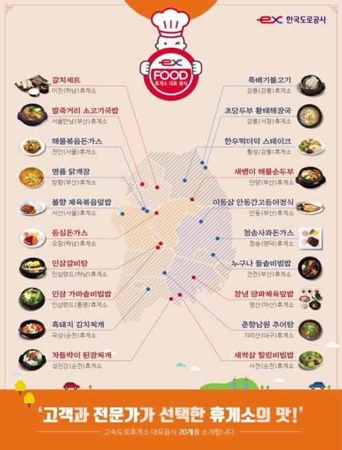 2018년 고속도로 휴게소 대표음식 20개 [한국도로공사 제공=연합뉴스]
