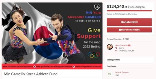 Minu Yura - Gemlin's Fundraising Page