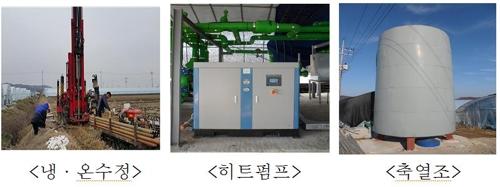 지하수층 계절간 축열 온실냉난방 시스템