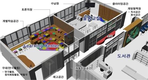 다양한 교실 모델