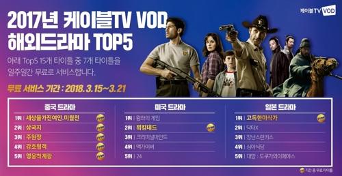 2017 케이블TV VOD 해외드라마 TOP5