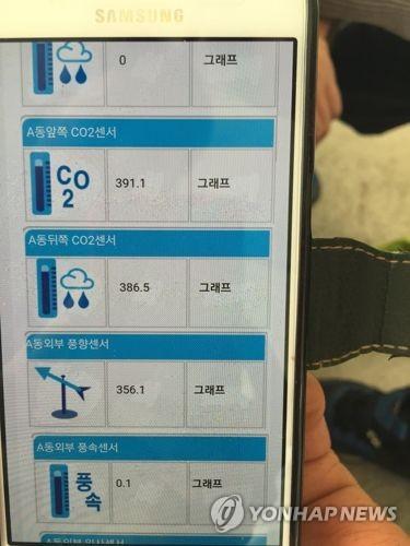 스마트팜 [농촌진흥청 제공=연합뉴스]