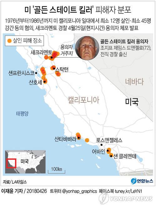 [그래픽] 미국판 화성연쇄살인범 '골든 스테이트 킬러' 42년만에 체포