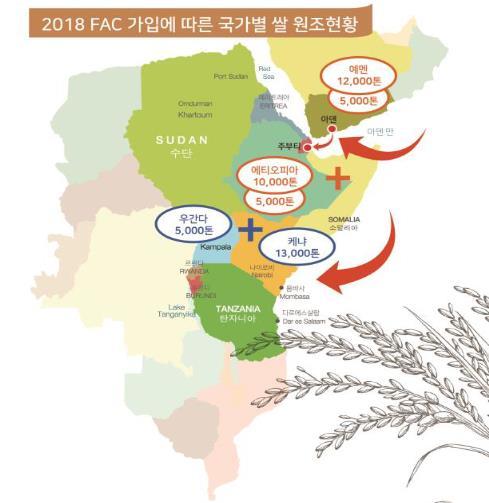 우리 쌀 5만t 해외 지원 [농림축산식품부 제공=연합뉴스]