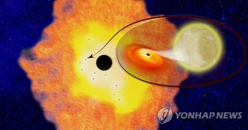 초대질량 블랙홀 상상도