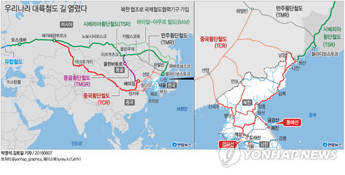 [그래픽] 우리나라 대륙철도 길 열렸다