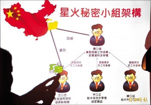 대만 신당 소속 왕빙중 등 4명의 기소 이유를 설명하는 검찰 [대만 자유시보 캡처]