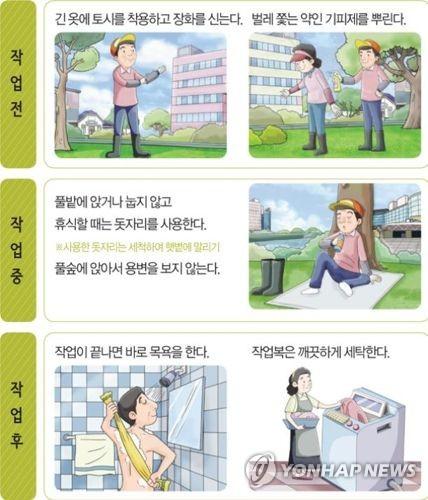 치사율 20%…강원도, 야생진드기 매개감염병 예방·관리 강화