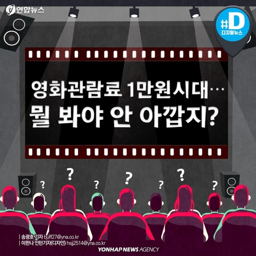 [카드뉴스] 방학과 휴가…어떤 영화 볼까