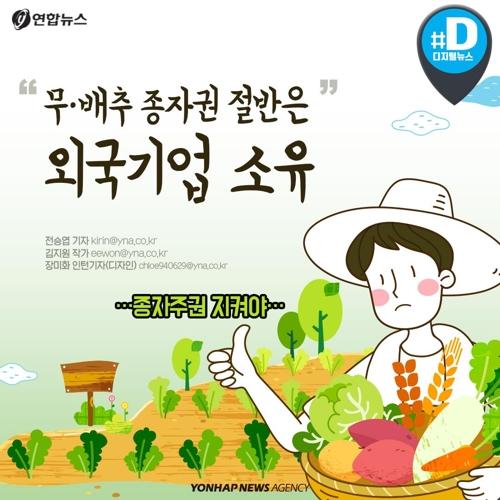 """[카드뉴스] """"무·배추 종자권 절반은 외국기업 소유""""…종자주권 지켜야"""