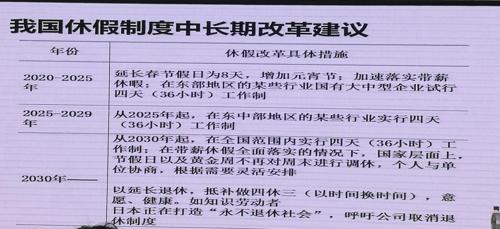 중국 사회과학원의 중장기 휴식제도 개혁방안 [써우후]