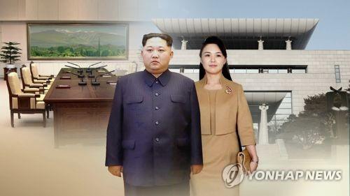 김정은 국무위원장과 리설주 여사(CG)