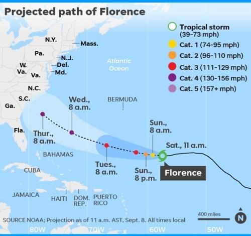 열대성폭풍 플로렌스 미 동부 접근…노스캐롤라이나 비상사태
