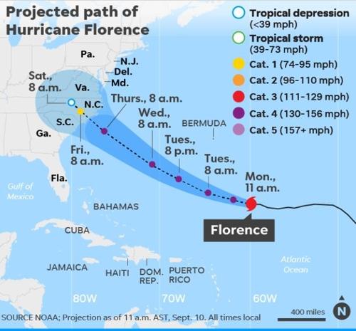 허리케인 플로렌스 美에 접근 중…동부해안 수만명에 대피령(종합)