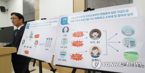 부동산 탈세혐의자 세무조사 [ 연합뉴스 자료사진 ]