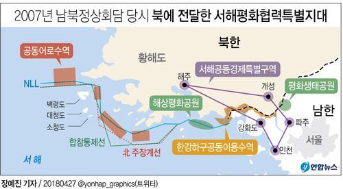 남북, 서해 NLL평화수역 조성 본격 논의…합의가능성 커져